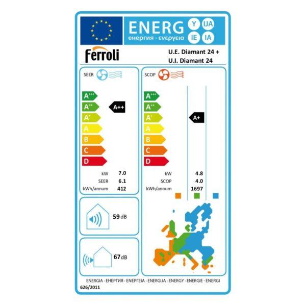 Κλιματιστικό ferroli